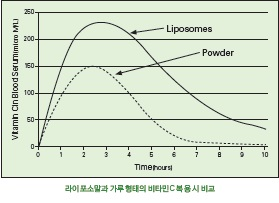 liposome comp.jpg